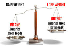 Energy Balance, It's Not Just About Eating Less